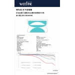 Weefine WFL03 Close-up Lens (+12, for DC use)